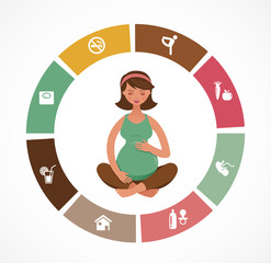 Pregnancy and birth infographics, yoga