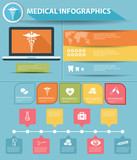 Healthcare and Medical Infographic design