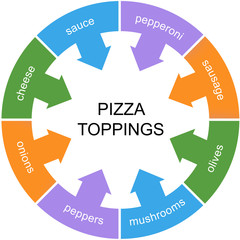 Pizza Toppings Word Circle Concept
