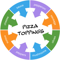 Pizza Toppings Scribbled Word Circle Concept