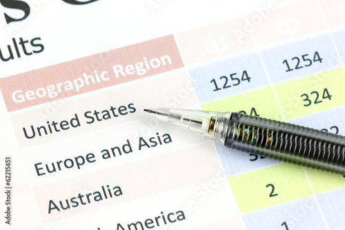 Mechanical pencil point to United states geographic Region graph