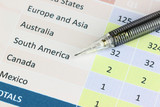 Mechanical pencil point to South America geographic Region graph
