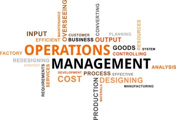 word cloud - operations management