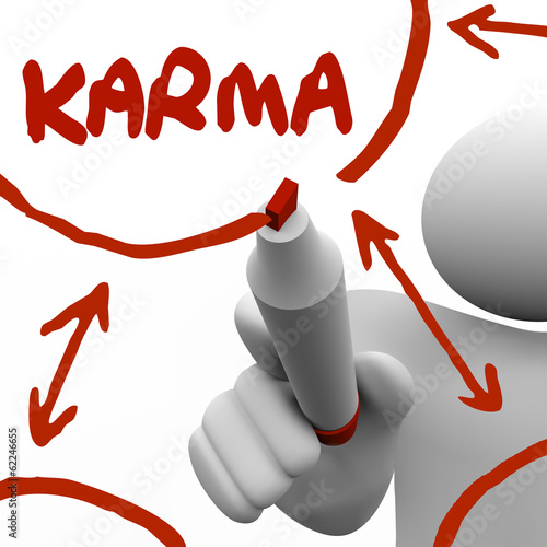Karma Diagram Writing on Board Marker Give Receive Good Treatmen