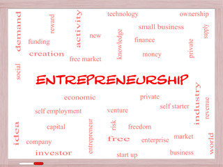 Entrepreneurship Word Cloud Concept on a Whiteboard