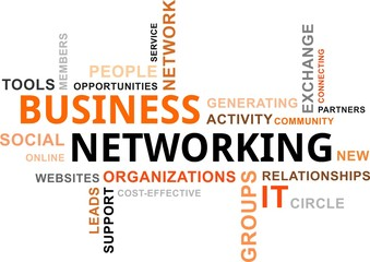 word cloud - business networking