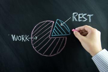 Imbalance working life