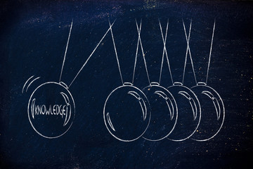 knowledge sharing, balance balls symbol