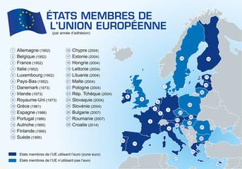 Etats membres de l'Union Européenne