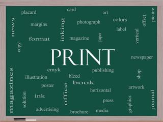Print Word Cloud Concept on a Blackboard