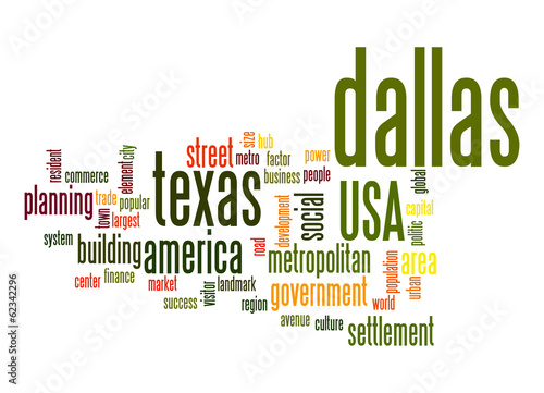 Dallas word cloud