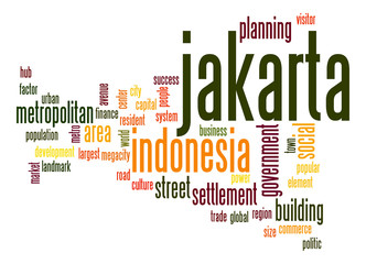 Jakarta word cloud