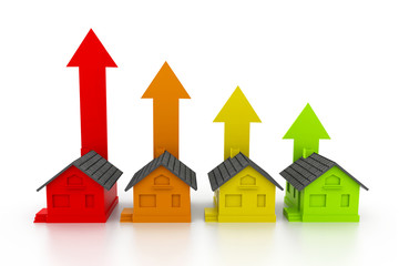 Growing real estate chart
