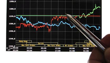 Grafico en pantalla de ordenador