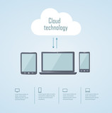 Cloud technology illustration with laptop phone and tablet eps 8