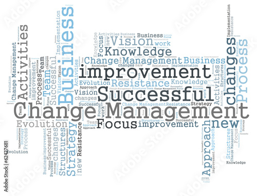 Change Management word cloud