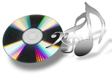 CD DVD Datenträger mit Musik Daten