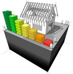House under construction+roof framework+energy rating diagram