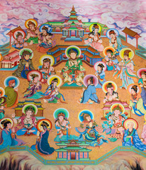 Traditional Chinese mural on temple wall