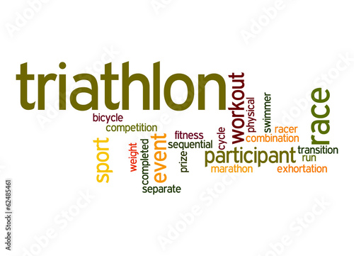 Triathlon word cloud