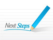 next steps message illustration design