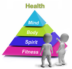 Health Pyramid Shows Fitness Strength And Wellbeing