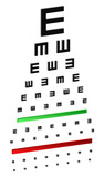 3D Classic Eye Chart Test For People With Eye Disorders