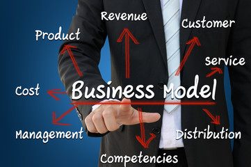 Businessman pointing business model concept