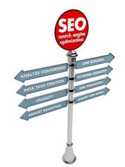 SEO concept, Internet technology. 3D signposts.