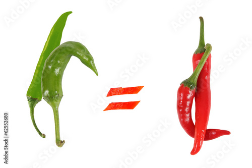 Picture of the peppers, as an illustration of