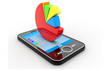 Business pie chart on Mobile Phone