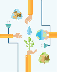 Environmental awareness vector with hands