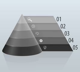 Financial pyramid with numbered tabbed