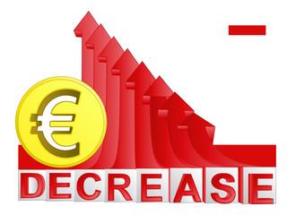 golden Euro coin with red descending arrow graph vector