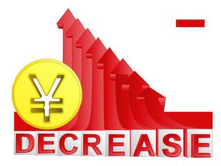 golden Yuan coin with red descending arrow graph vector