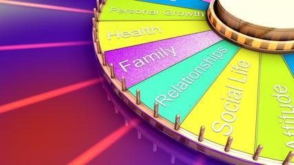 Wheel of life.