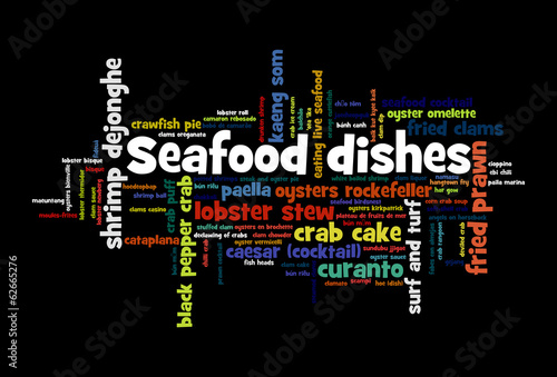 Seafood dishes word cloud