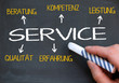 Service Konzept