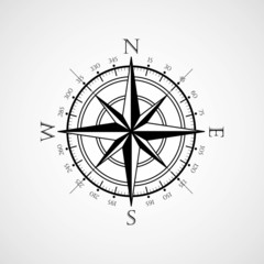 Wind rose compass vector symbol isolated