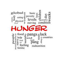 Hunger Word Cloud Concept in red caps