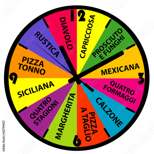 Clock with different pizza names