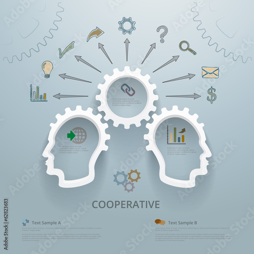 Workgroup Cooperation Concept