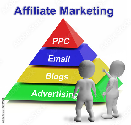 Affiliate Marketing Pyramid Means Internet Advertising And Publi