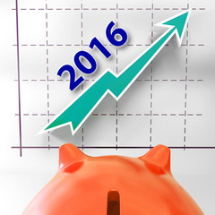 Graph 2016 Shows Forecast Of Rising Sales