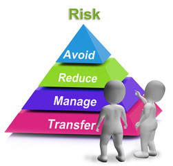 Risk Pyramid Shows Risky Or Uncertain Situation