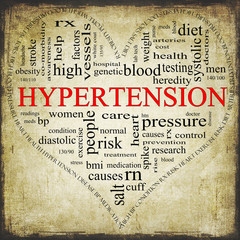 Grunge Hypertension heart shaped word cloud