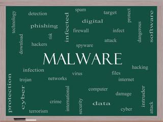 Malware Word Cloud Concept on a Blackboard