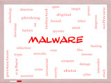 Malware Word Cloud Concept on a Whiteboard poster