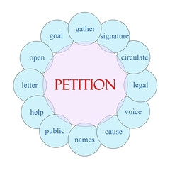 Petition Circular Word Concept