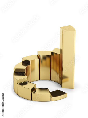 Gold ring chart on a white background